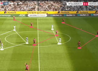 Bundesliga 2019/20: Borussia Monchengladbach vs Fortuna Düsseldorf - tactical analysis tactics