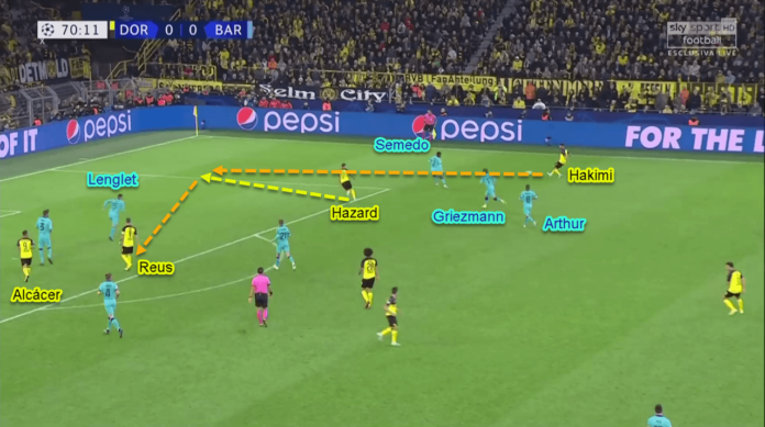 UEFA Champions League 2019/20: Dortmund vs Barcelona - Tactical Analysis Tactics