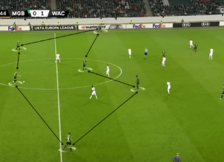 UEFA Europa League 2019/20: Borussia Mönchengladbach vs Wolfsberger - Tactical Analysis tactics