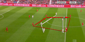 Bundesliga 2019/20: Bayer Leverkusen vs RB Leipzig - tactical analysis tactics