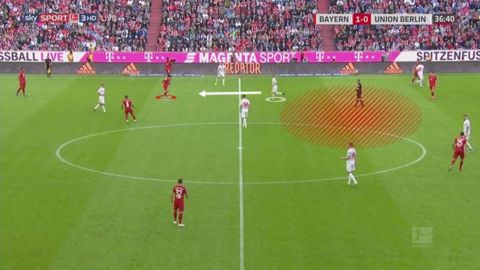 Bundesliga 2019/20: Bayern Munich vs Union Berlin - tactical analysis tactics