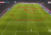 Bundesliga 2019/20: Bayern Munich vs Borussia Dortmund - tactical analysis tactics