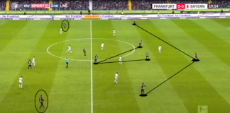 Bundesliga 2019/20: Eintracht Frankfurt vs Bayern Munich - tactical analysis tactics