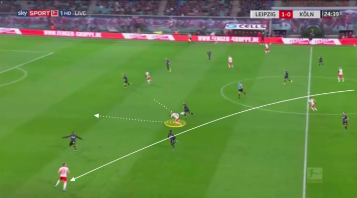 Bundesliga 2019/20: RB Leipzig vs Koln - tactical analysis