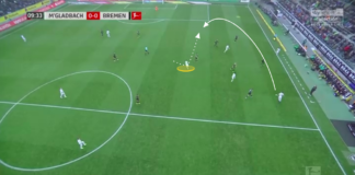 Bundesliga 2019/20: Borussia Monchengladbach vs Werder Bremen - tactical analysis tactics