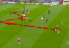 Bundesliga 2019/20: RB Leipzig vs Mainz - tactical analysis