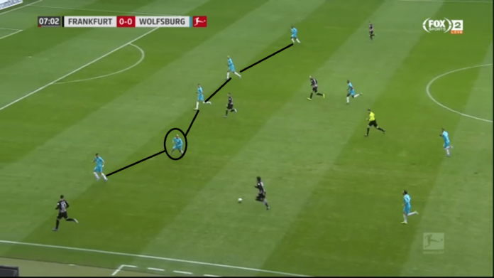 Bundesliga 2019/20: Eintracht Frankfurt vs VFL Wolfsburg - tactical analysis