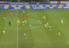 Bundesliga 2019/20: Hertha BSC vs Borussia Dortmund - Tactical Analysis tactics