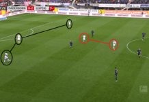 Bundesliga 2019/20: SC Paderborn vs RB Leipzig - tactical analysis