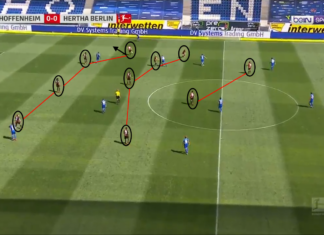 Bundesliga 2019/20: Hoffenheim vs Hertha Berlin – tactical analysis tactics