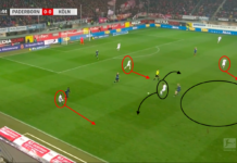 Mark Uth 2019/20 - scout report tactical analysis tactics