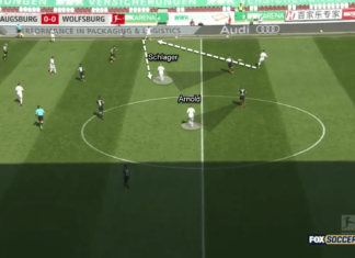 Bundesliga 2019/20: Augsburg vs Wolfsburg - tactical analysis tactics