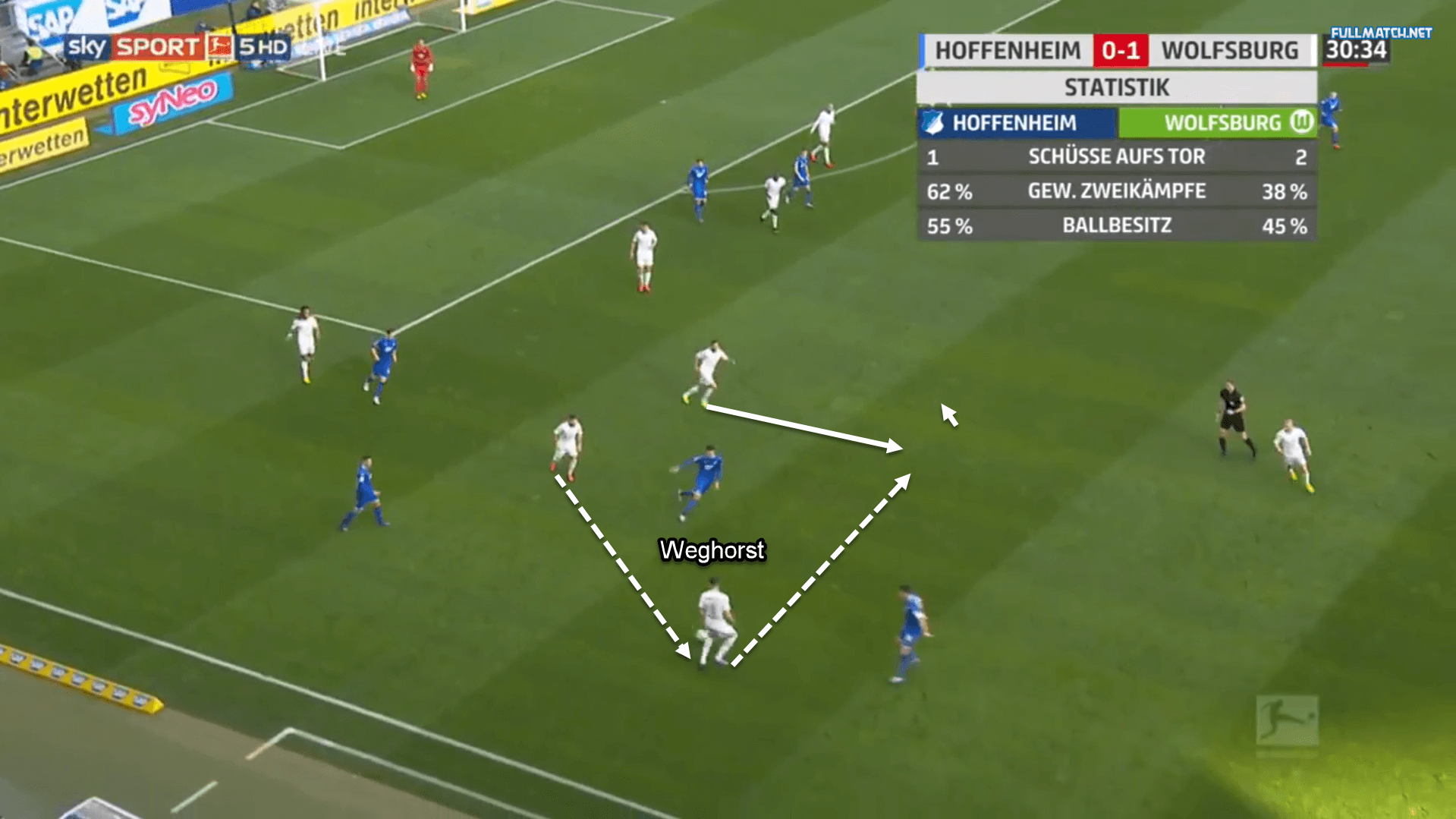 Wout Weghorst at VfL Wolfsburg 2019/20 - scout report - tactical analysis tactics