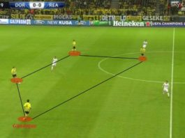 UEFA Champions League 2012/13 – Borussia Dortmund vs Real Madrid – tactical analysis tactics
