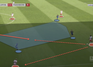 Bundesliga 2019/20: RB Leipzig vs Paderborn – tactical analysis tactics