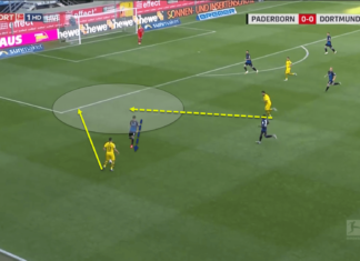 Bundesliga 2019/20: Paderborn vs Borussia Dortmund - tactical analysis tactics