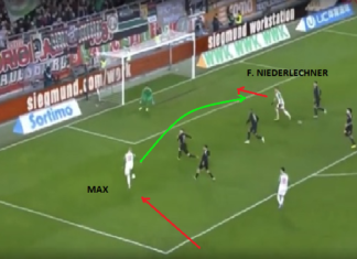 Phillip-max-2019-20-scout-report-tactical-analysis-tactics