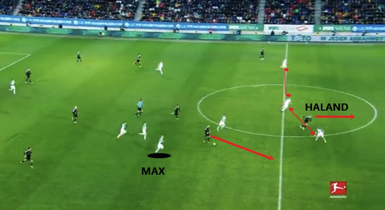 Phillip Max 2019/20 - scout report- tactical analysis tactics