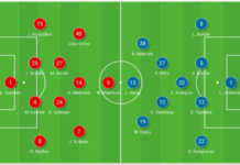 bundesliga-2020-21-wolfsburg-vs-bayer-leverkusen-tactical-analysis-tactics