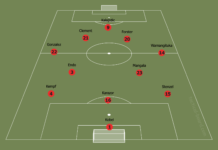Pellegrino Matarazzo at Stuttgart 2019/120 - tactical analysis tactics