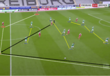 Bundesliga 2020/21 - SC Freiburg vs Werder Bremen - tactical analysis - tactics