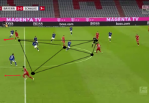how-leroy-sane-fits-bayern-munichs-tactical-structure-scout-report-tactical-analysis-tactics