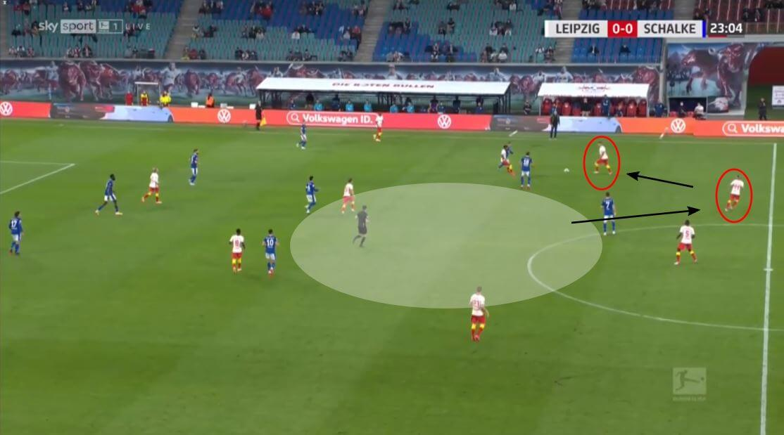 The new look RB Leipzig attacking structure: Analysis of their play in the final third - scout report tactics