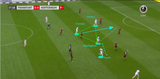 Hoffenheim 2020/21: How are they at top half of the table - scout report - tactical analysis tactics