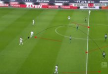 Bundesliga 2020/21: Borussia Mönchengladbach vs Augbsurg - tactical analysis tactics