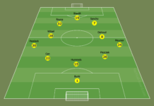 Borussia Dortmund 2020/21- Their Attacking Tactics - Scout Report - tactical analysis tactics