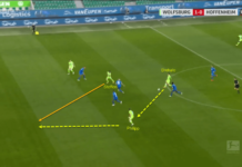 Bundesliga 2020/21 - VfL Wolfsburg vs TSG Hoffenheim - tactical analysis tactics