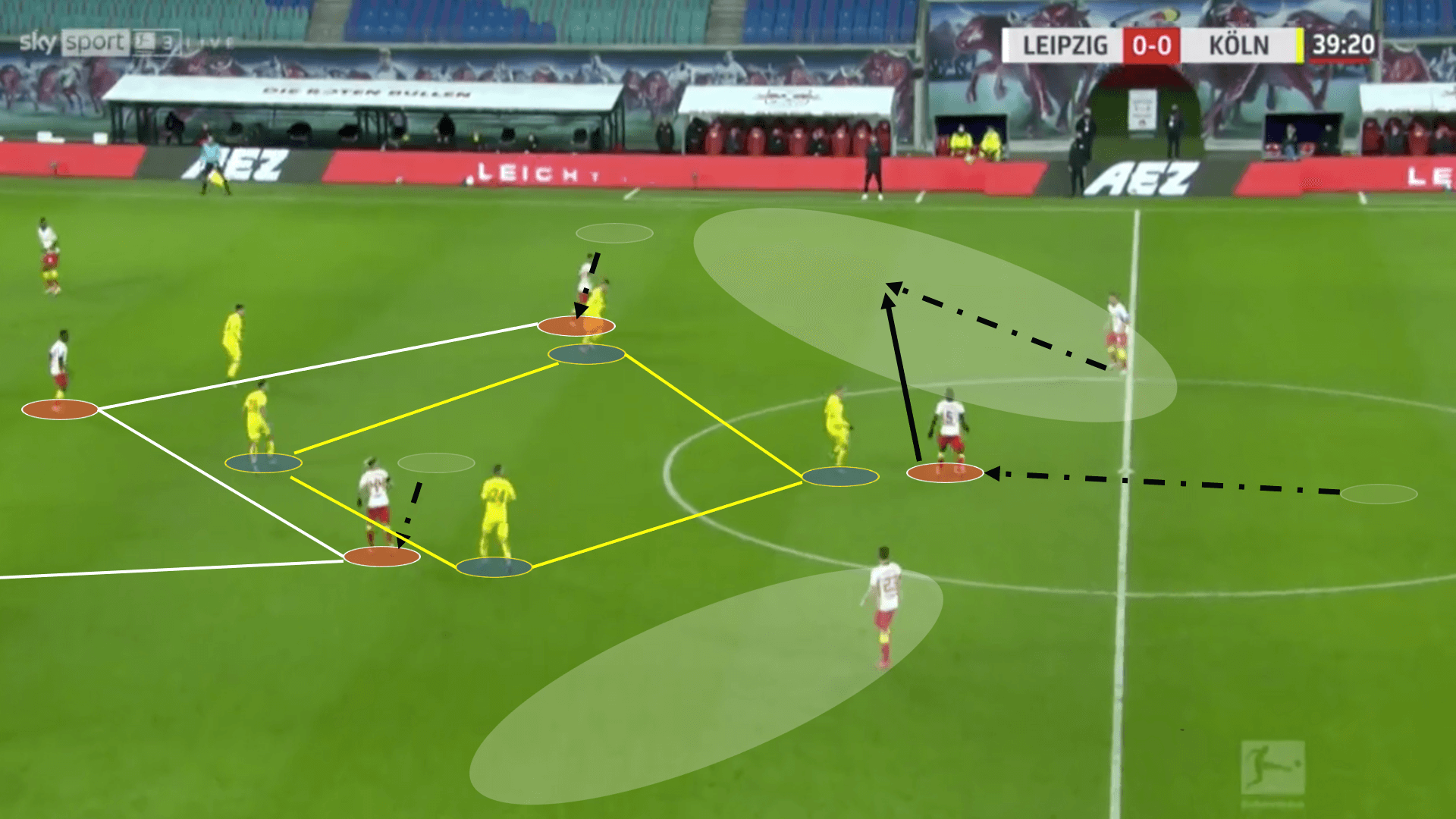 Bundesliga 2020/21 - RB Leipzig vs FC Köln - tactical analysis - tactics