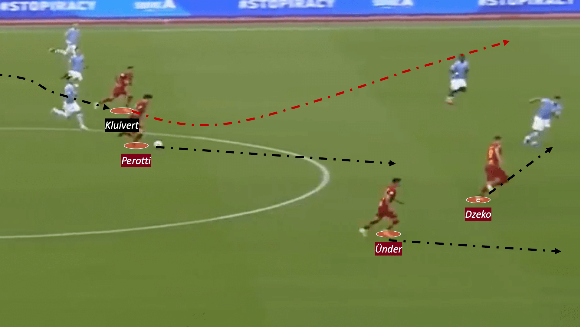 Justin Kluivert at RB Leipzig 2020/21 - scout report - tactical analysis tactics